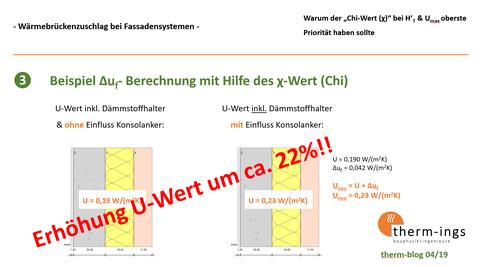 Wärmebrückenzuschlag mit Hilfe des Chi-Wert - Einfluss auf U-Wert mittels Wärmebrückenberechnung