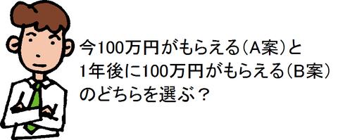 今100万円がもらえる(A案)と1年後に100万円がもらえる(B案)のどちらを選ぶ?