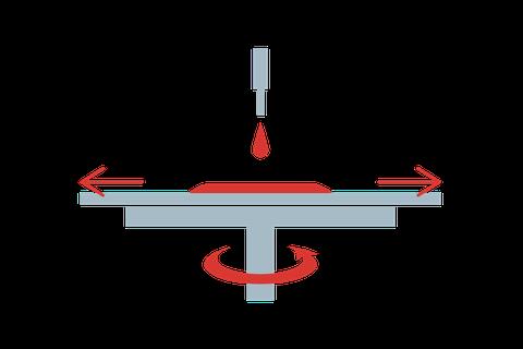 スピンコーティング論理的膜厚計算式画像