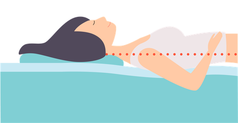 仰向けに寝たときに体の線がまっすぐになるのが理想だという説明図