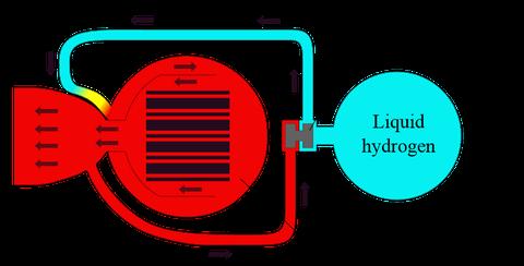 Propulsion nucléaire thermique (source image Wikipédia)