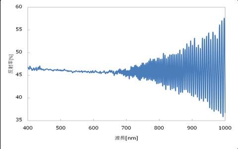 PUフィルムの反射スペクトル_1