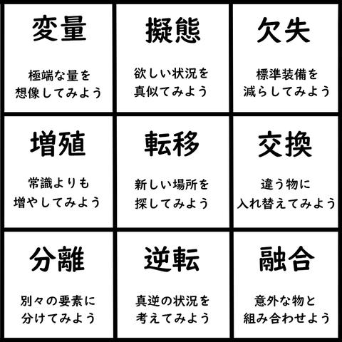 変異の9パターン