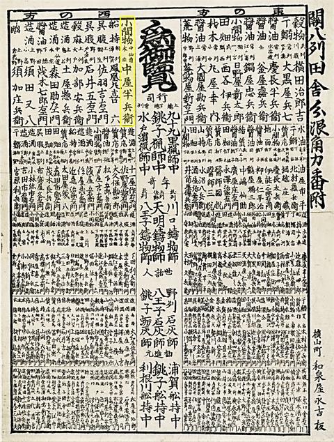 「関八州田舎分限角力番付」に西方の大関格として位置づけられています