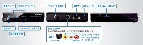 DTV-H300