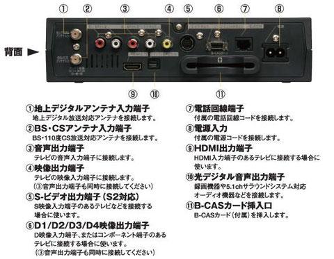 DTC110