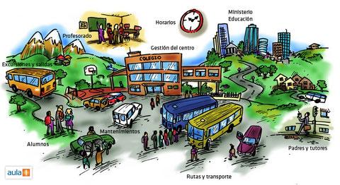 Software de gestion de colegios aula1