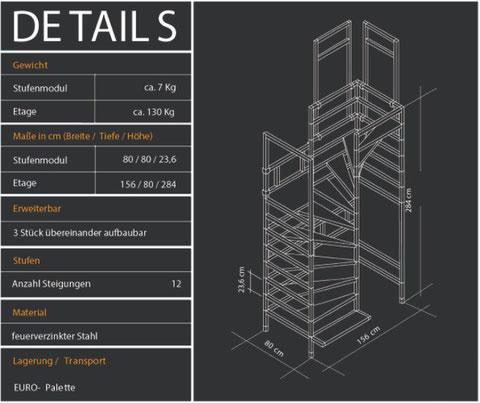 in 15 Minuten aufgebaut, sicher, komfortabel, zeitsparend, Bautreppe für ihren Rohbau mieten