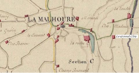 Cadastre de La Malhoure, 1808