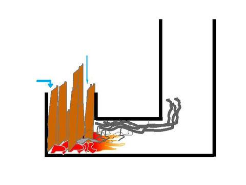 Qualmender Raketenofen