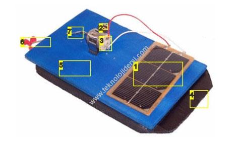 güneş enerjisiyle çalışan bot