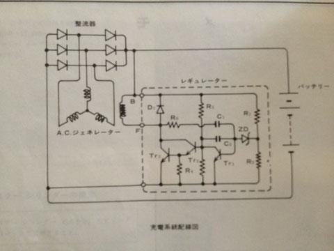 CB750FCサービスマニュアル