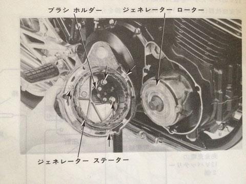 CB750FC サービスマニュアル