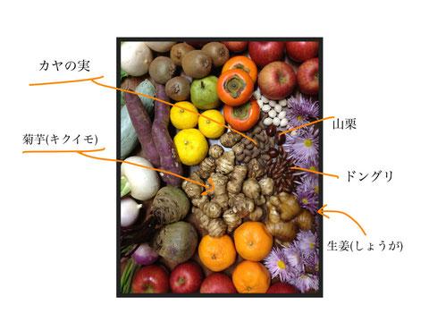 江田島酵素の秋冬酵素の材料の一例