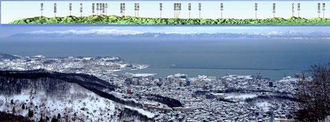 天狗山からの冬景色