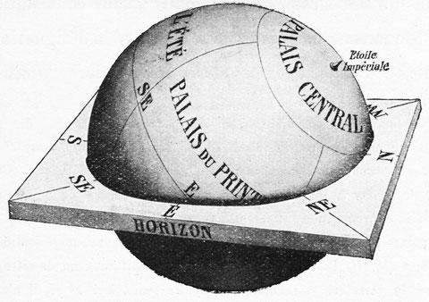 Sphère céleste chinoise. La division de l'équateur est identique à celle de l'horizon.