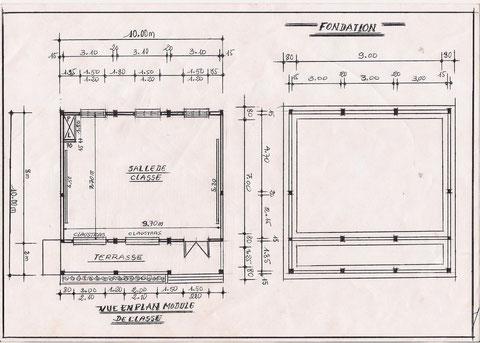 Plan du projet de module de classe