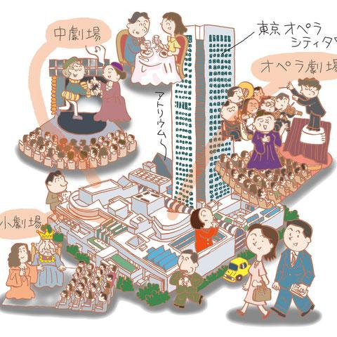 東京オペラシティタワー