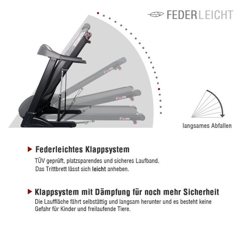 Fitifito klappbares Laufband Fitifito FT850 Laufband Vergleich