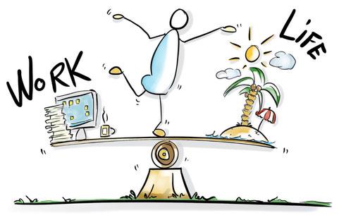 Leben ohne Stress, Sorgenlos, Entspannung, Angenehmes Arbeitsumfeld, Burnout vorbeugen, Gesundheit, Work life Balance, Lebensfreude, Sonne Strand und Meer