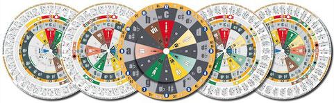 Musiker-Kompass: Harmonielehre, Musiktheorie und Quintenzirkel lernen leicht gemacht