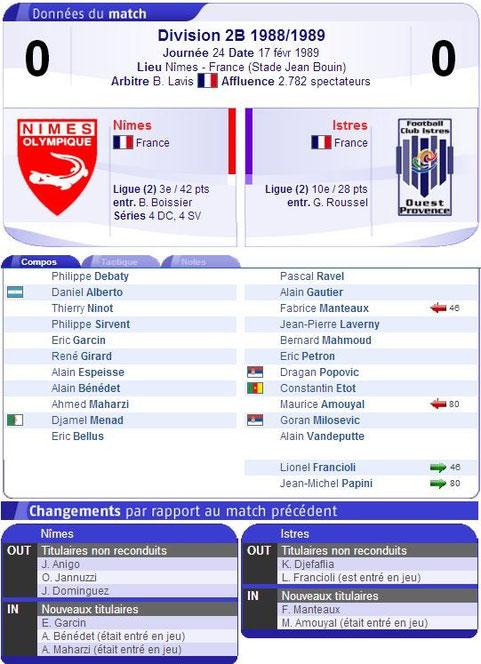 Le dernier match de Nîmes à Jean Bouin