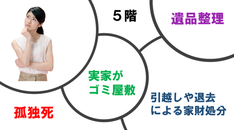 団地のお片付けでお困りの方は是非当社日本整理へお問合せ下さい|公営団地|県営団地|市営団地|UR|