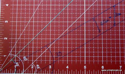 Japanische Flechttechnik: Wieviele Streifen brauche ich? Graphische Methode