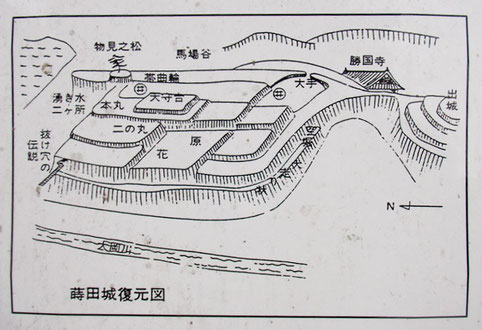 西ケ谷恭介氏による蒔田城の復元図
