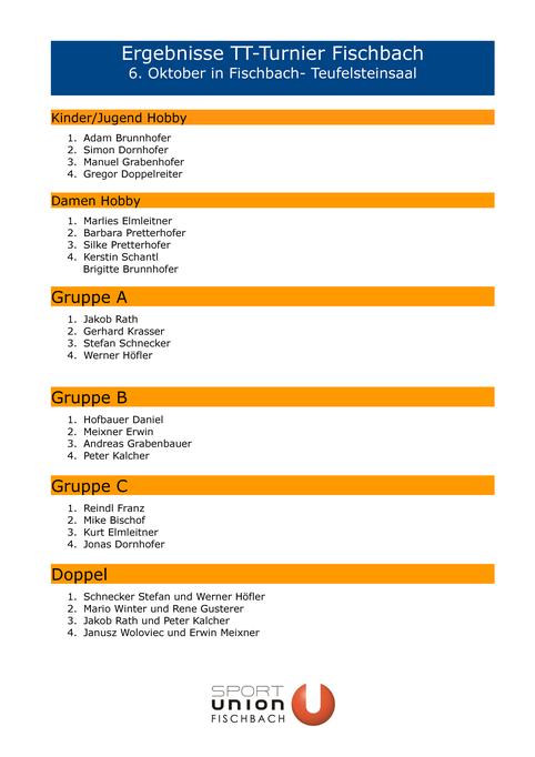 Ergebnisse TT-Turnier 2018