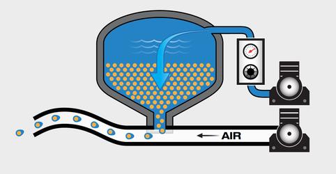 décontamination sableuse hydrogommage hydrosablage GRACO