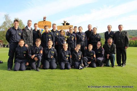 Die erfolgreiche Bewerbsgruppe nach dem Sieg beim Silberbewerb in Michelstetten