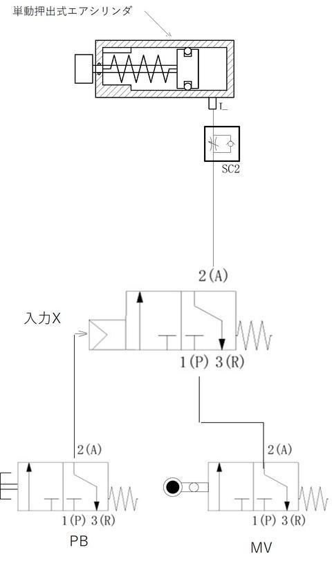 図3.3 単動式