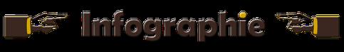 logo infogratphie