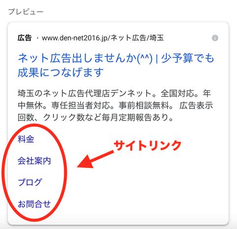 サイトリンクオプションを設定した広告