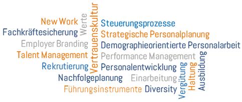Consulting New Work Arbeiten 4.0 Fachkräftesicherung strategische Personalplanung Talent Management Demographie Personalarbeit Personalinstrumente HRKrise Köln Duisburg Düsseldorf Bonn Aachen Oberhausen Essen Bochum Ruhrgebiet Rhein Engagement Change