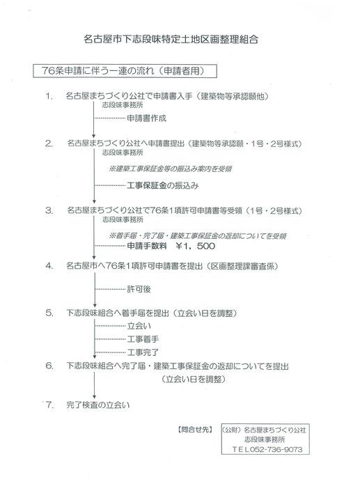 76条申請の一連の流れ(名古屋まちづくり公社より。)