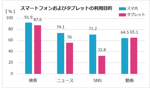 出典:http://www.media-kankyo.jp/news/media/