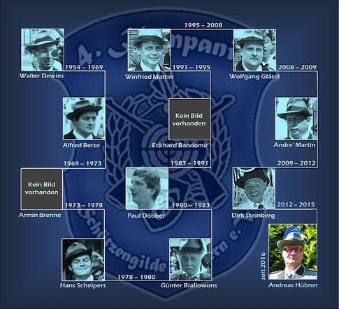 Grafik: Die Hauptleute der 4. Kompanie Haltern am See