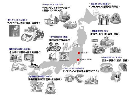 車中泊で日本中を散策、自給自足について考える、野外イベントをもっと楽しむ、複数の場所に滞在し比較する、賞品化して第三者に贈る、移動販売車として使う、プロモーションに活用する、パッケージツアーに盛り込む、災害時の一時拠点として使う、など、さまざまな活用事例があります。