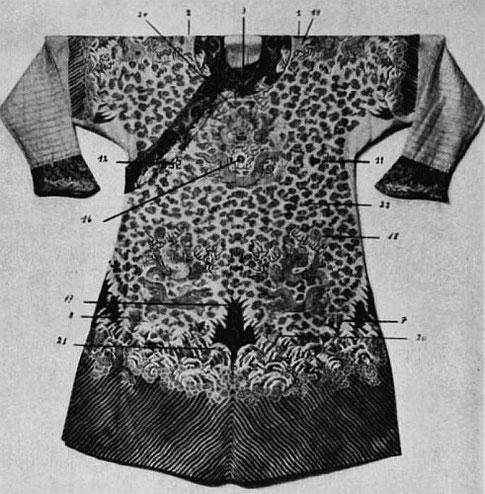 Manteau impérial officiel de sacrifice. Vuilleumier. Tissus et tapisseries de soie dans la Chine ancienne.
