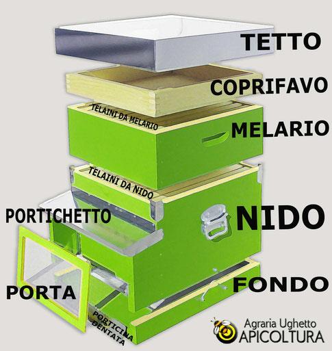arnia-da-nomadismo-con-portichetto-con-tetto-coprifavo-melario-nido-fondo