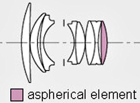 Оптическая схема (с сайта Sigma)
