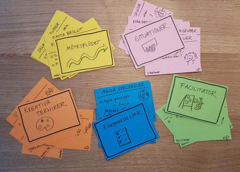 Kartoteket som vi inspireras av när vi bygger agendan