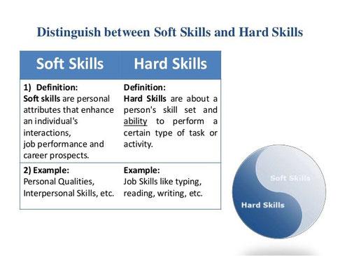 Distinzione tra soft skills e hard skills