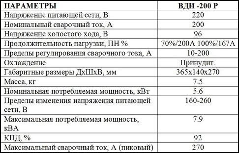 Данные инвертора Патон ВДИ-200Р