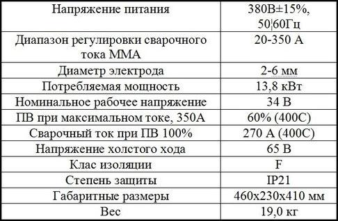 Характеристики Джасик АРК-350