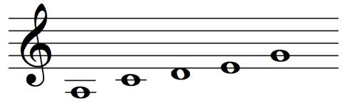 5音音階 ペンタトニックスケール