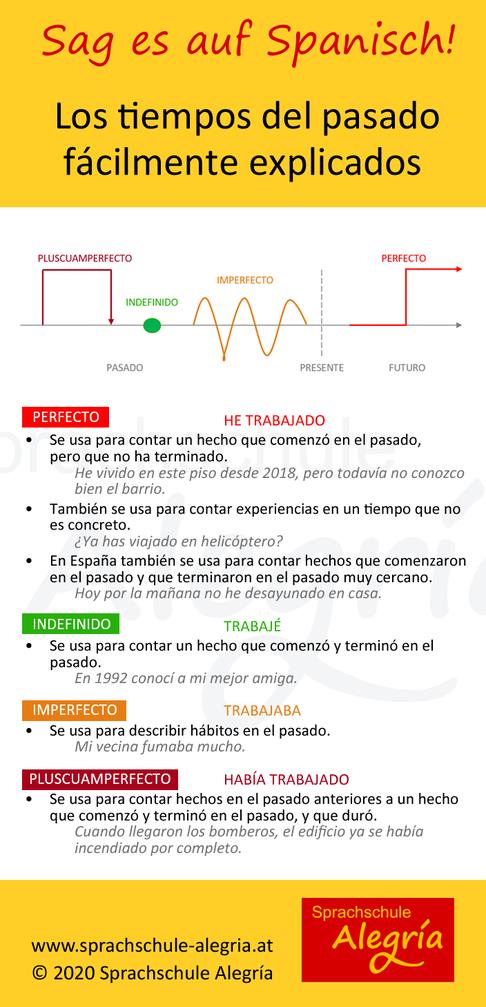 Spanische Vergangenheitsformen einfach erklärt - Spanisch lernen