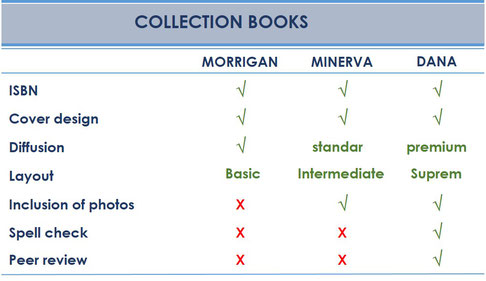 Books collections, diffusion, ISBN, peer review